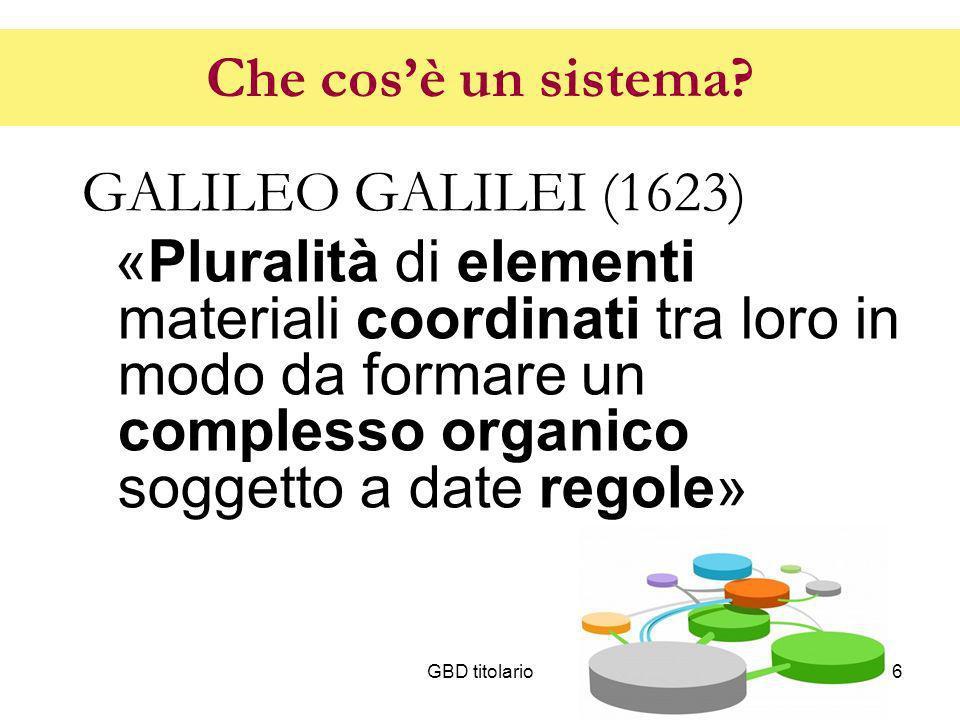 Che cos'è un sistema GALILEO GALILEI (1623)