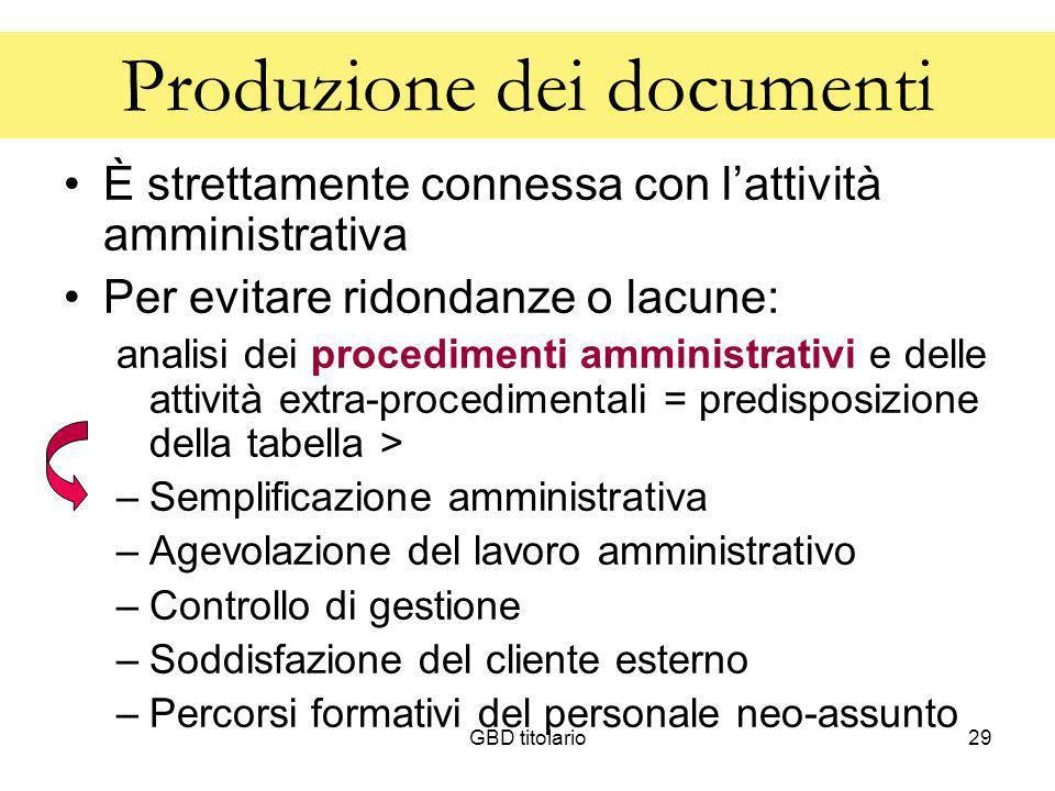 Produzione dei documenti