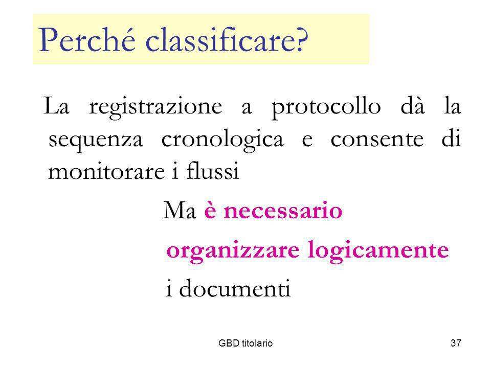 Perché classificare organizzare logicamente i documenti