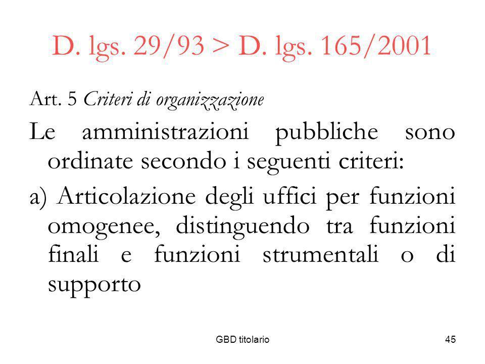 D. lgs. 29/93 > D. lgs. 165/2001 Art. 5 Criteri di organizzazione. Le amministrazioni pubbliche sono ordinate secondo i seguenti criteri: