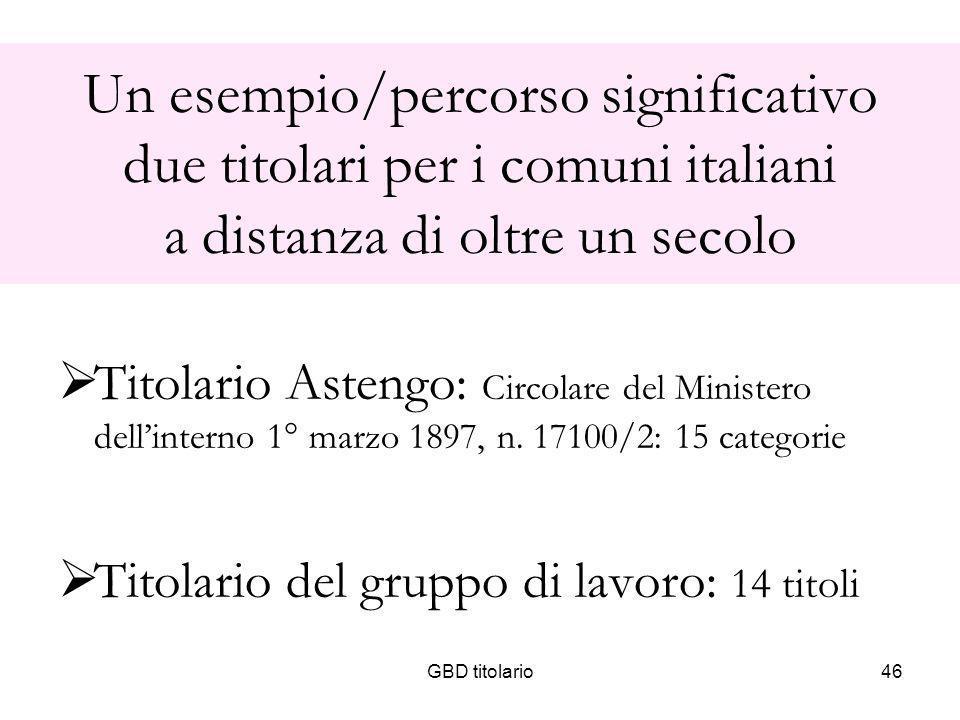Un esempio/percorso significativo due titolari per i comuni italiani a distanza di oltre un secolo