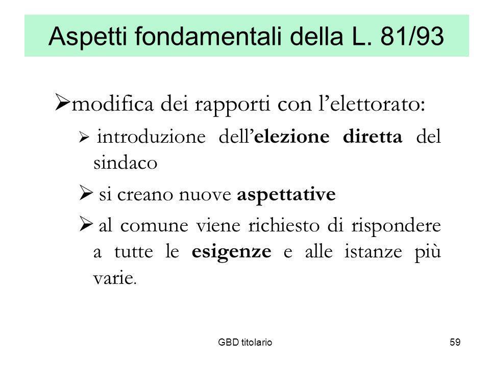 Aspetti fondamentali della L. 81/93