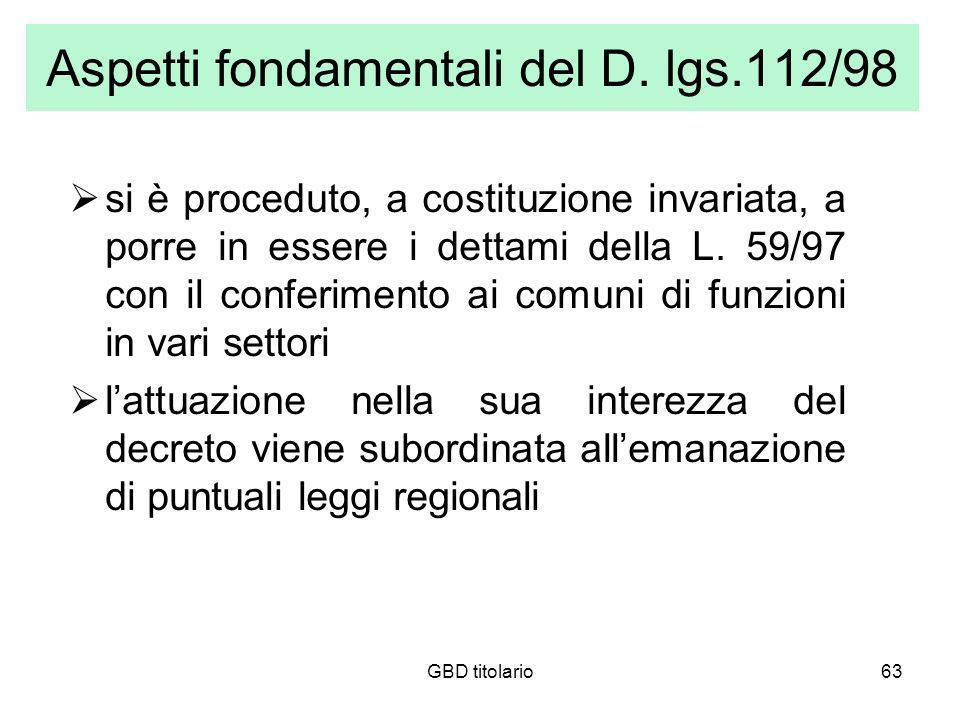 Aspetti fondamentali del D. lgs.112/98