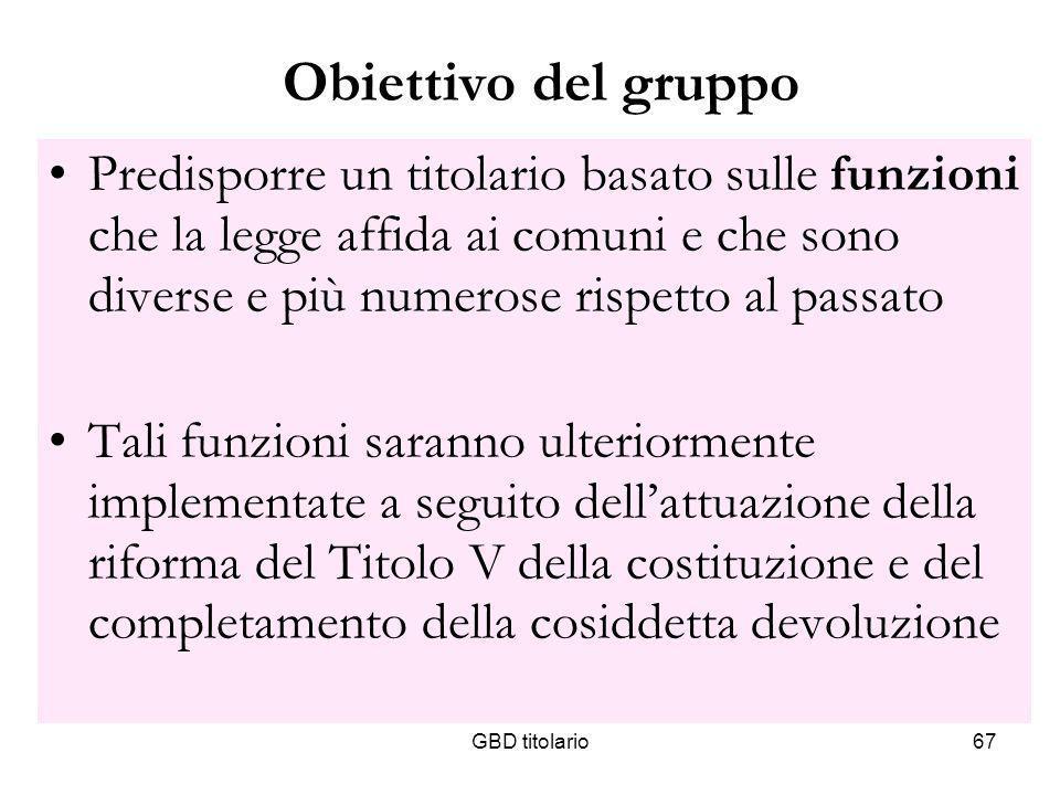 Obiettivo del gruppo
