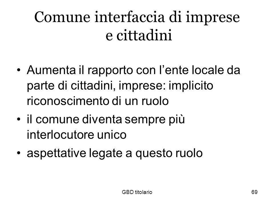 Comune interfaccia di imprese e cittadini