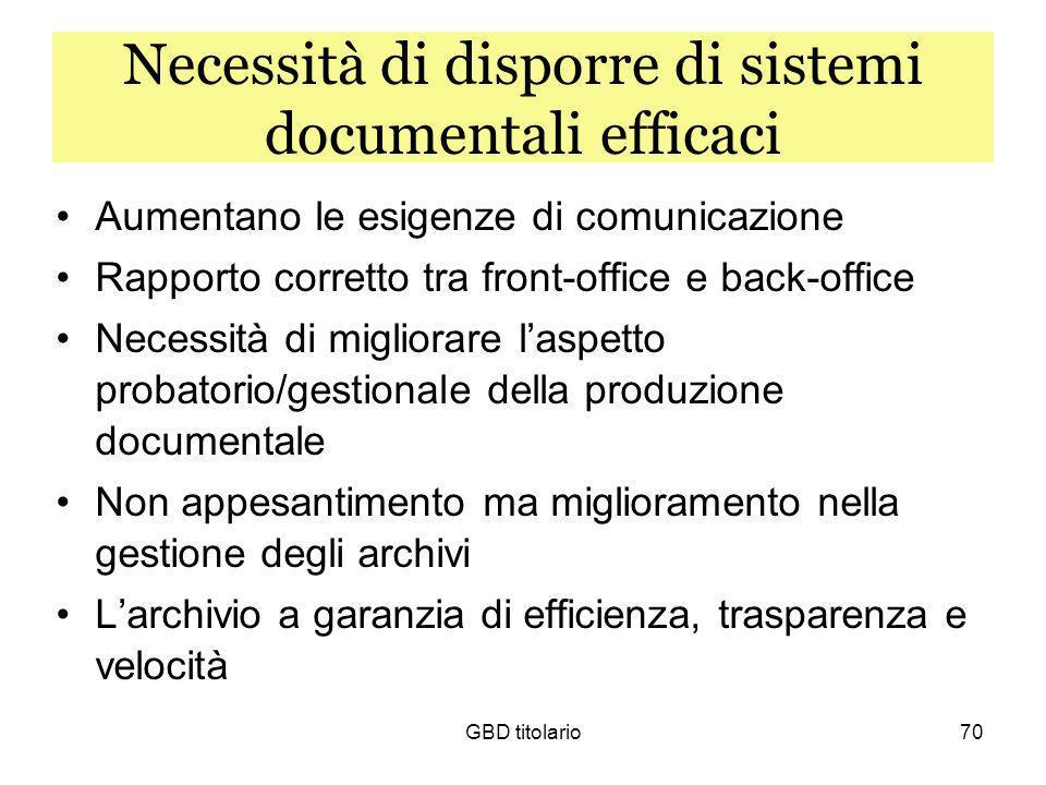Necessità di disporre di sistemi documentali efficaci