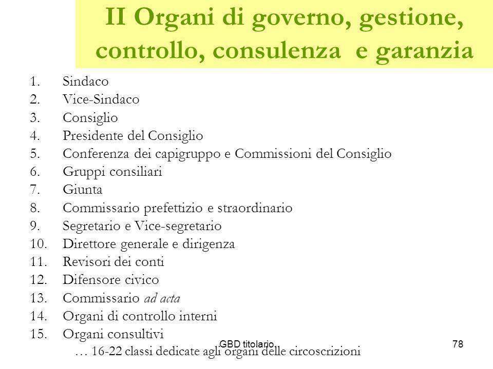 II Organi di governo, gestione, controllo, consulenza e garanzia