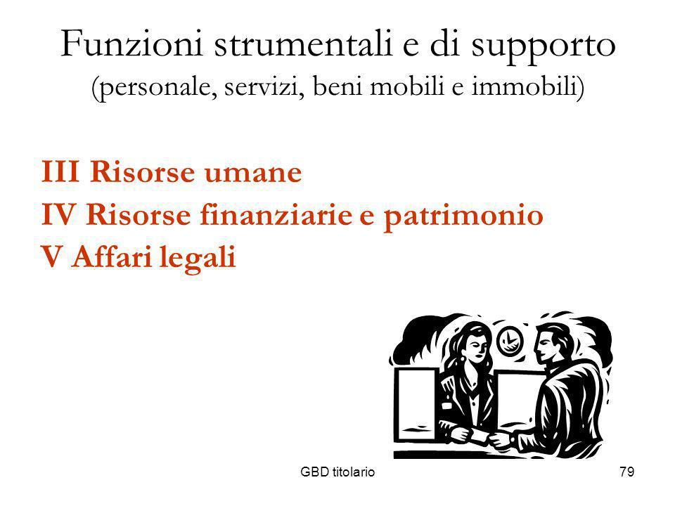 Funzioni strumentali e di supporto (personale, servizi, beni mobili e immobili)