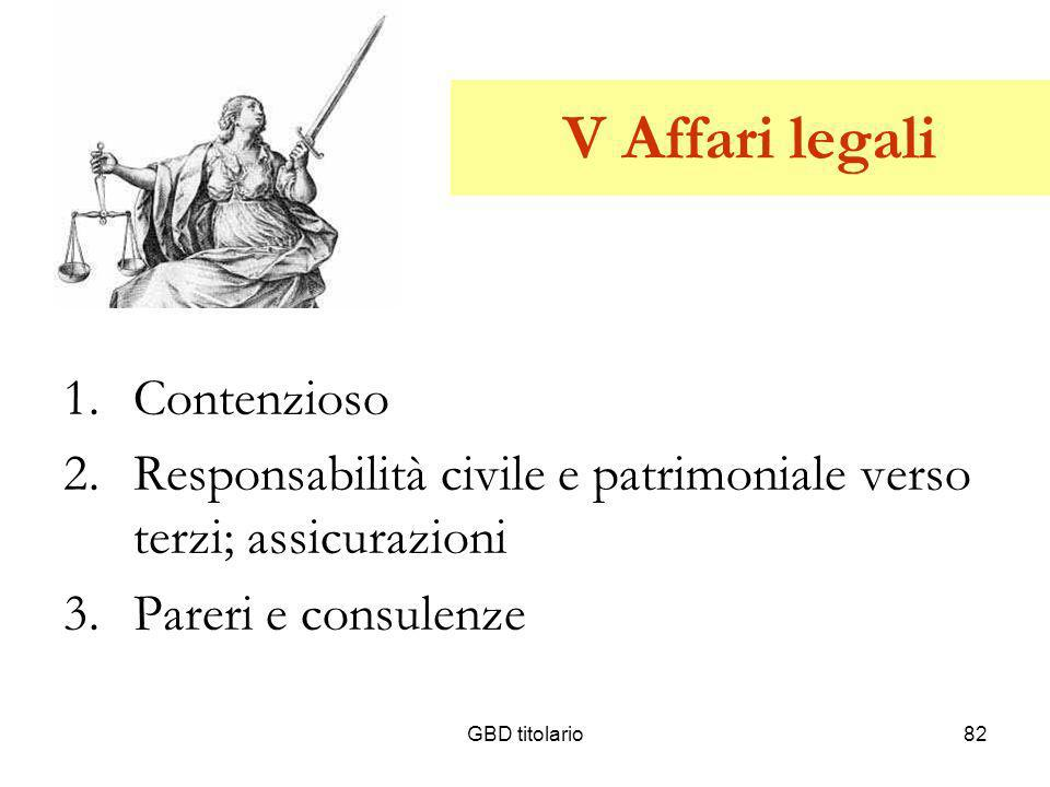 V Affari legali Contenzioso