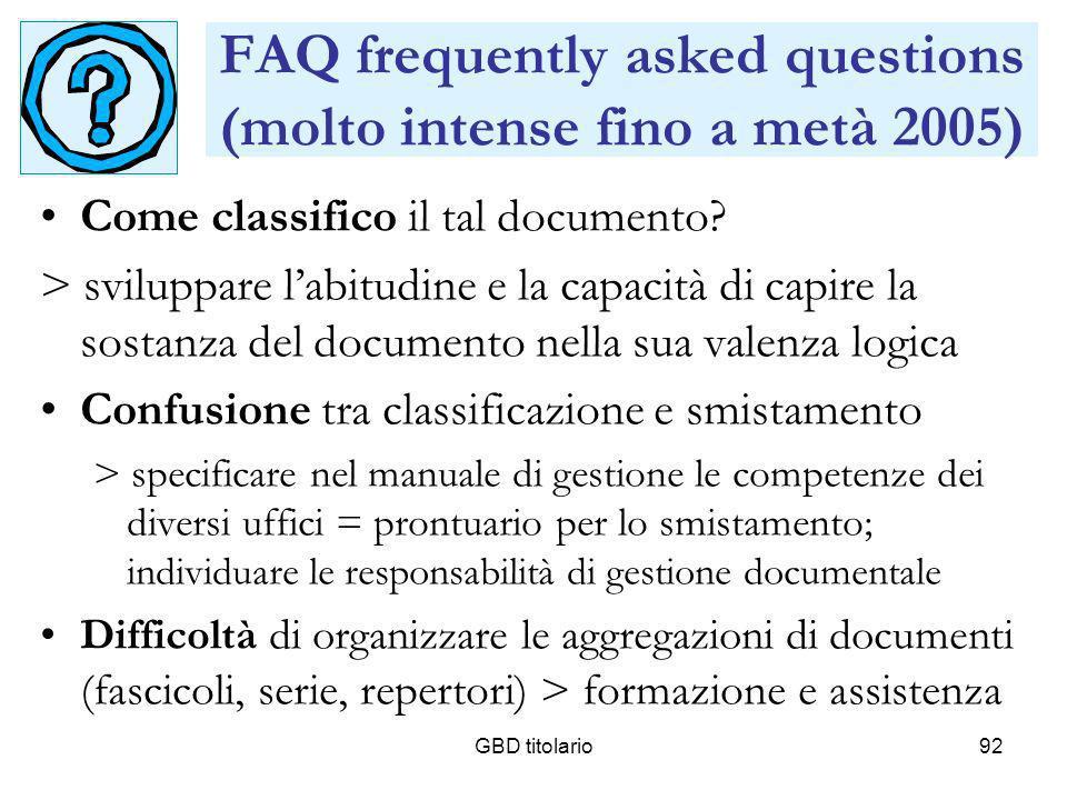 FAQ frequently asked questions (molto intense fino a metà 2005)