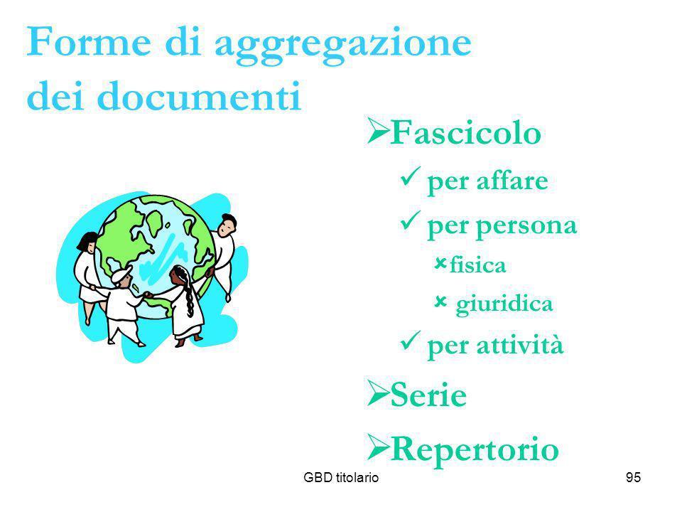 Forme di aggregazione dei documenti
