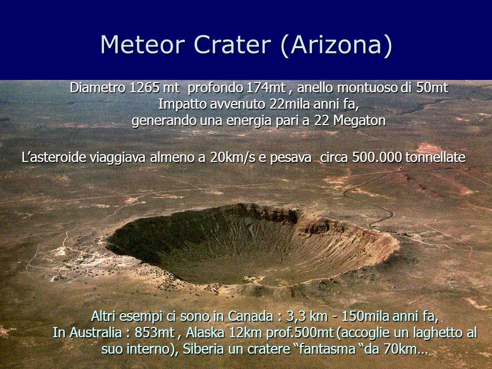 Meteor Crater (Arizona)