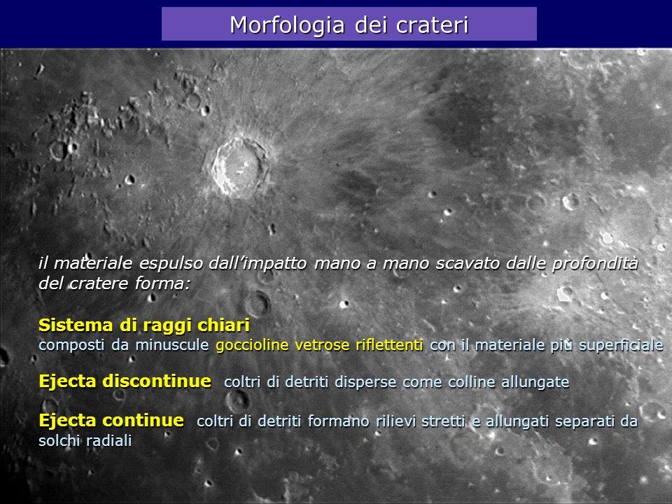 Morfologia dei crateri