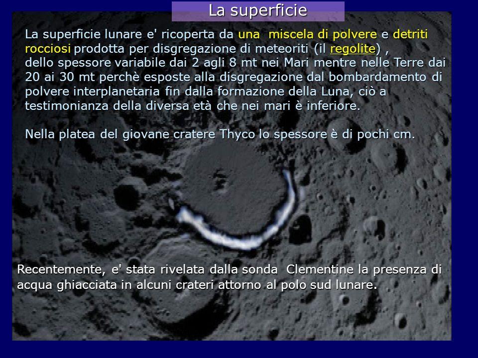 La superficie La superficie lunare e ricoperta da una miscela di polvere e detriti rocciosi prodotta per disgregazione di meteoriti (il regolite) ,