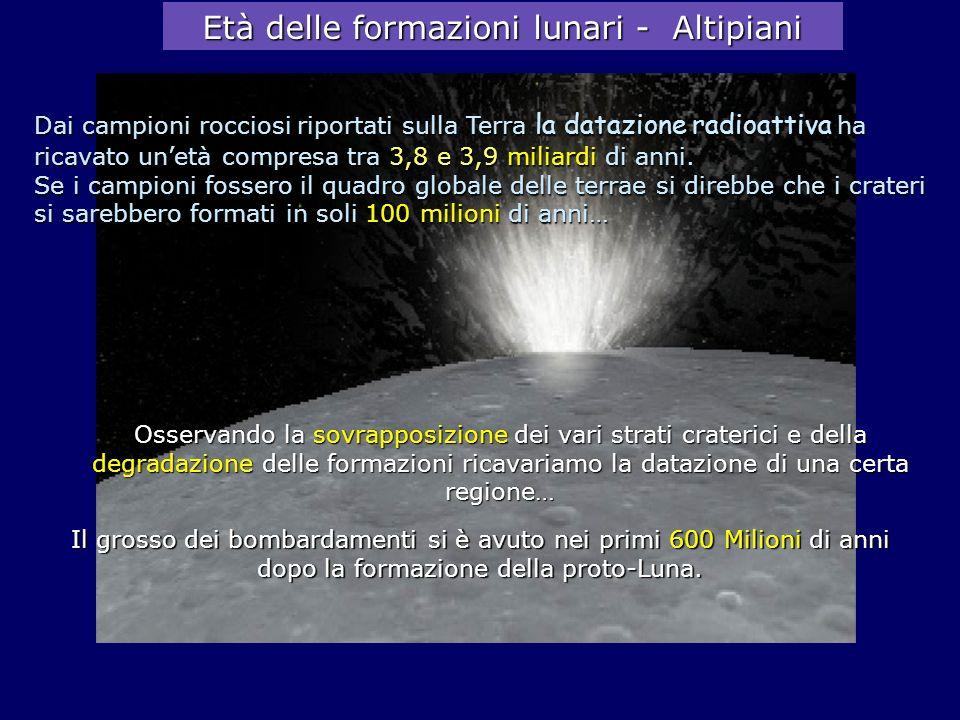 Età delle formazioni lunari - Altipiani