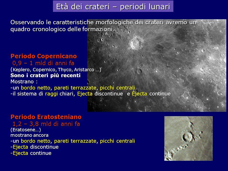 Età dei crateri – periodi lunari