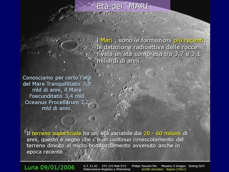 Età dei MARI i Mari , sono le formazioni più recenti, la datazione radioattiva delle rocce rivela un'età compresa tra 3,7 e 3,1 miliardi di anni.