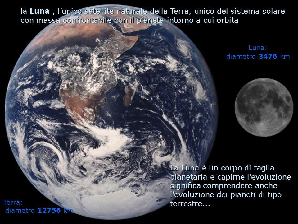 la Luna , l'unico satellite naturale della Terra, unico del sistema solare con massa confrontabile con il pianeta intorno a cui orbita