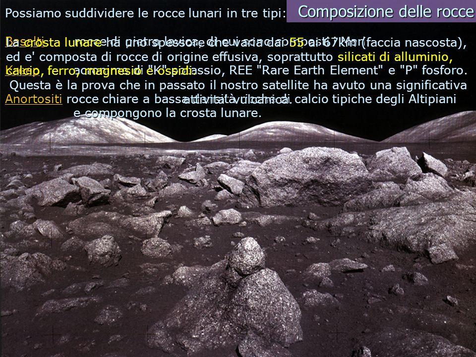 Composizione delle rocce