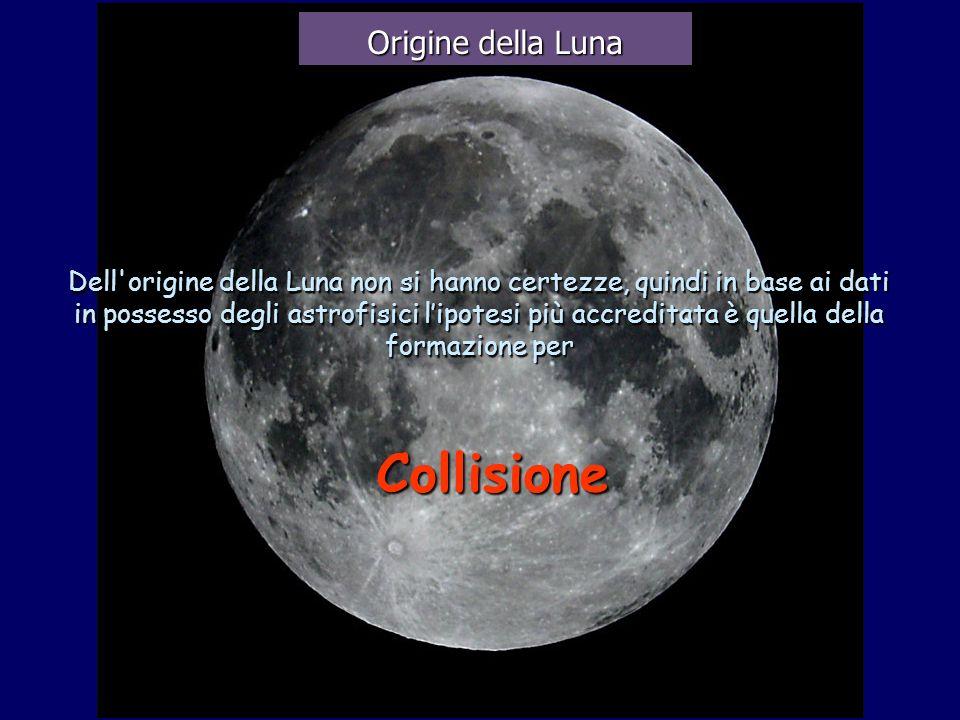Collisione Origine della Luna