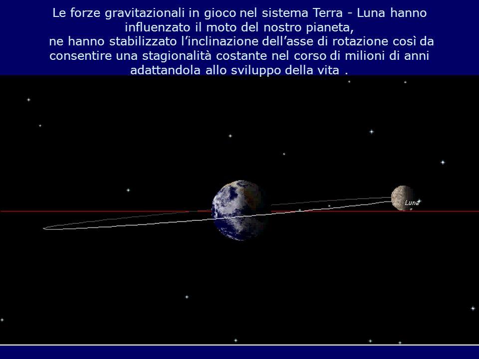 Le forze gravitazionali in gioco nel sistema Terra - Luna hanno influenzato il moto del nostro pianeta,