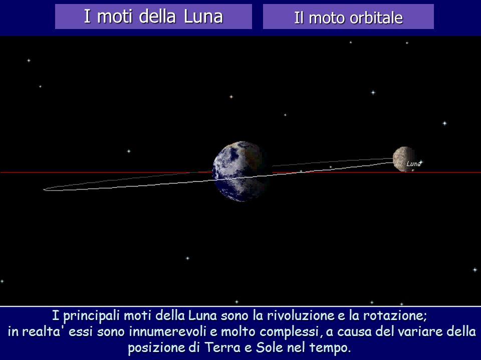 I principali moti della Luna sono la rivoluzione e la rotazione;