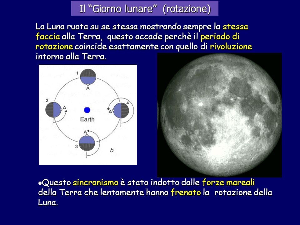 Il Giorno lunare (rotazione)
