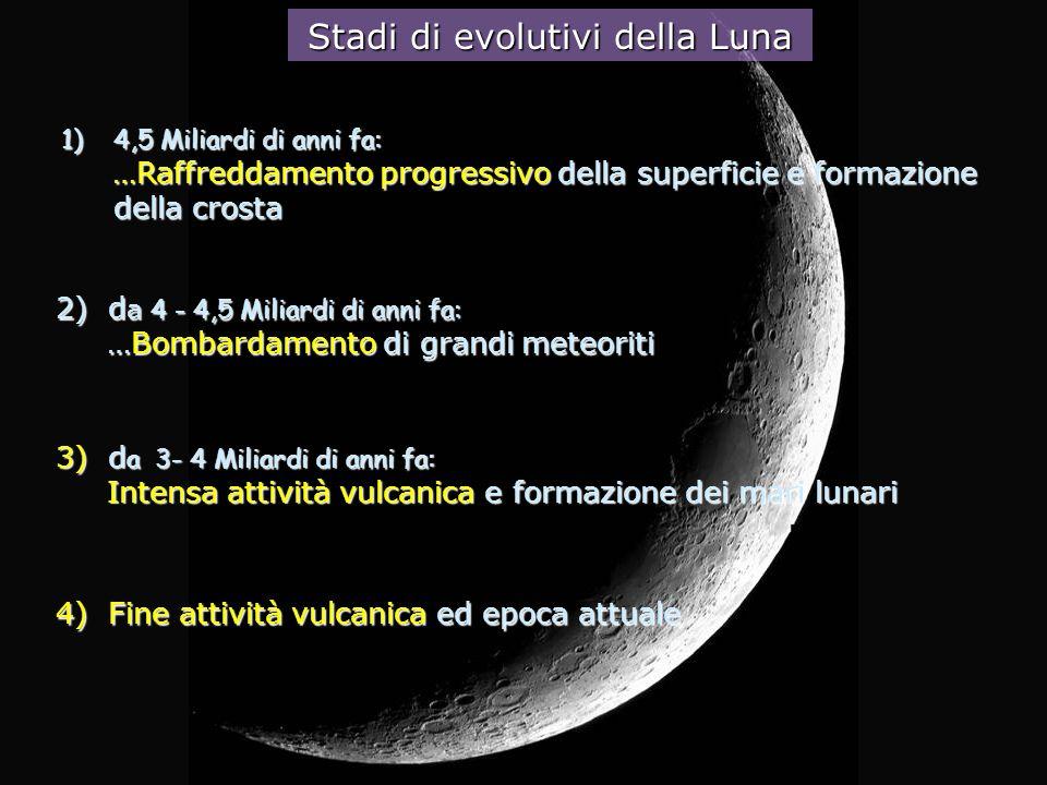 Stadi di evolutivi della Luna