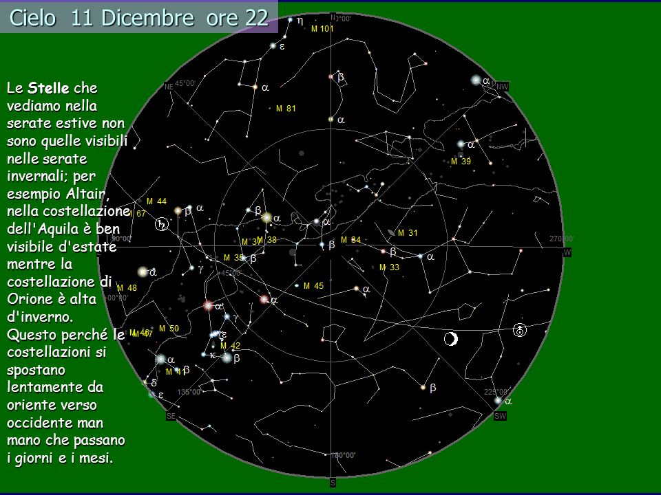 Cielo 11 Dicembre ore 22