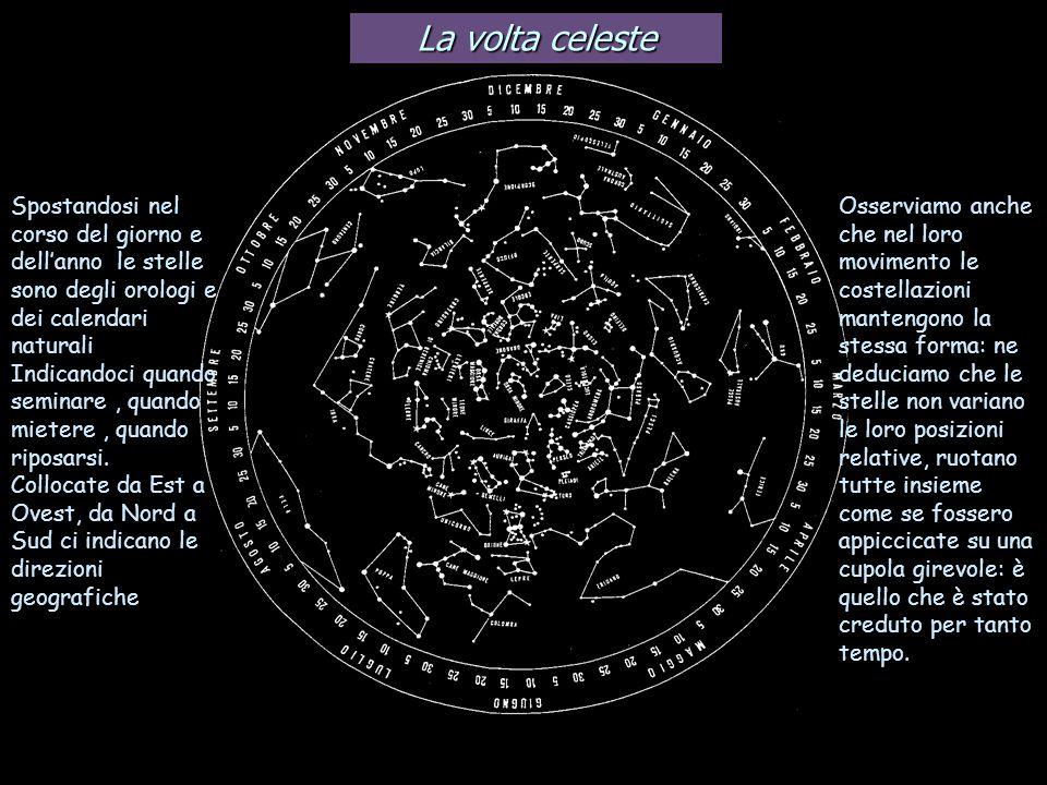 La volta celeste Spostandosi nel corso del giorno e dell'anno le stelle sono degli orologi e dei calendari naturali.