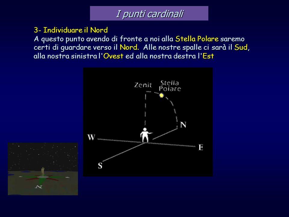 I punti cardinali 3- Individuare il Nord