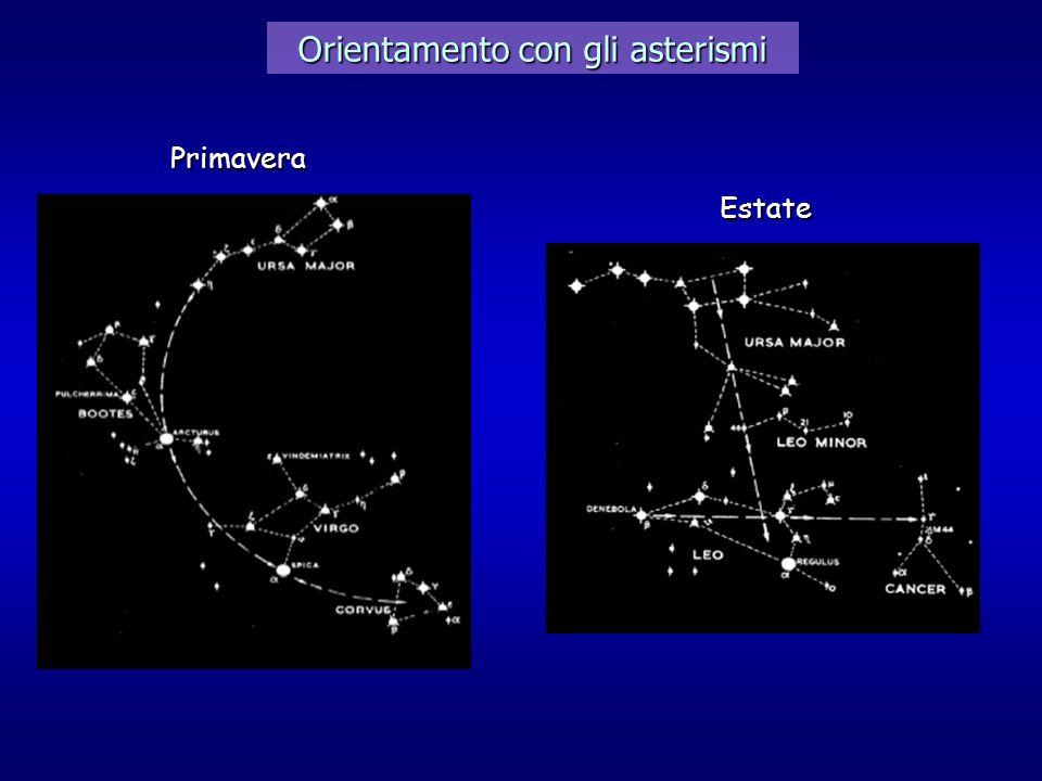 Orientamento con gli asterismi