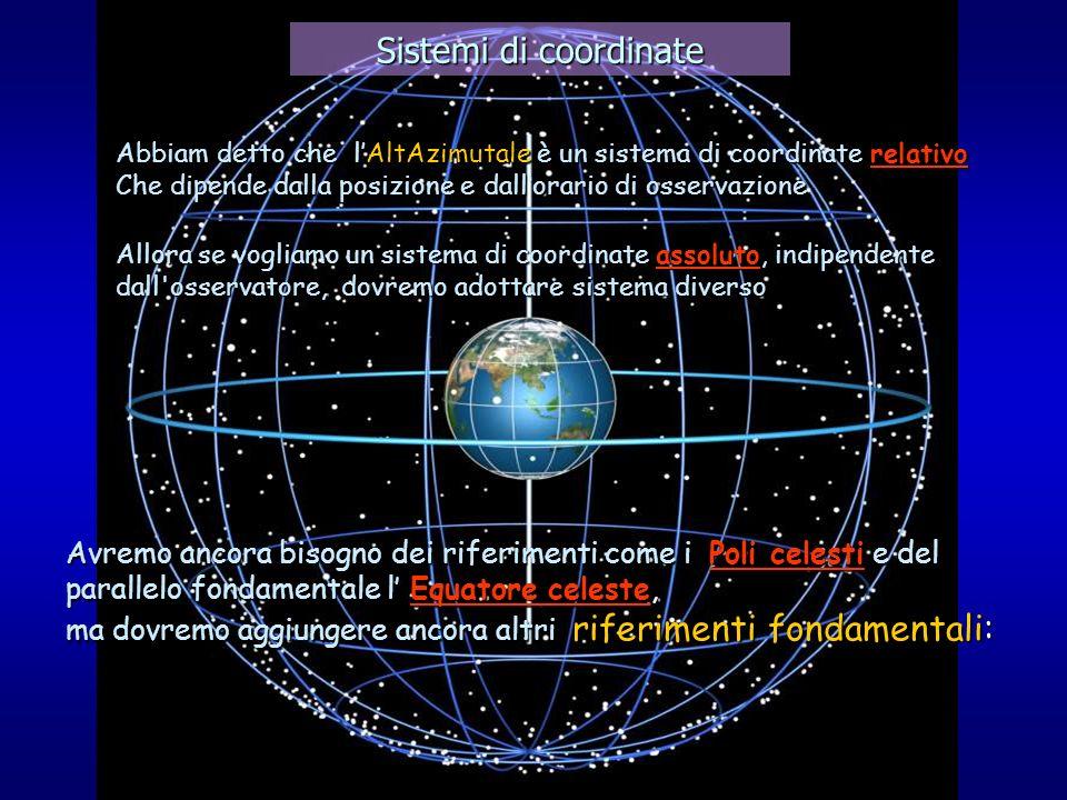 Sistemi di coordinate Abbiam detto che l'AltAzimutale è un sistema di coordinate relativo.
