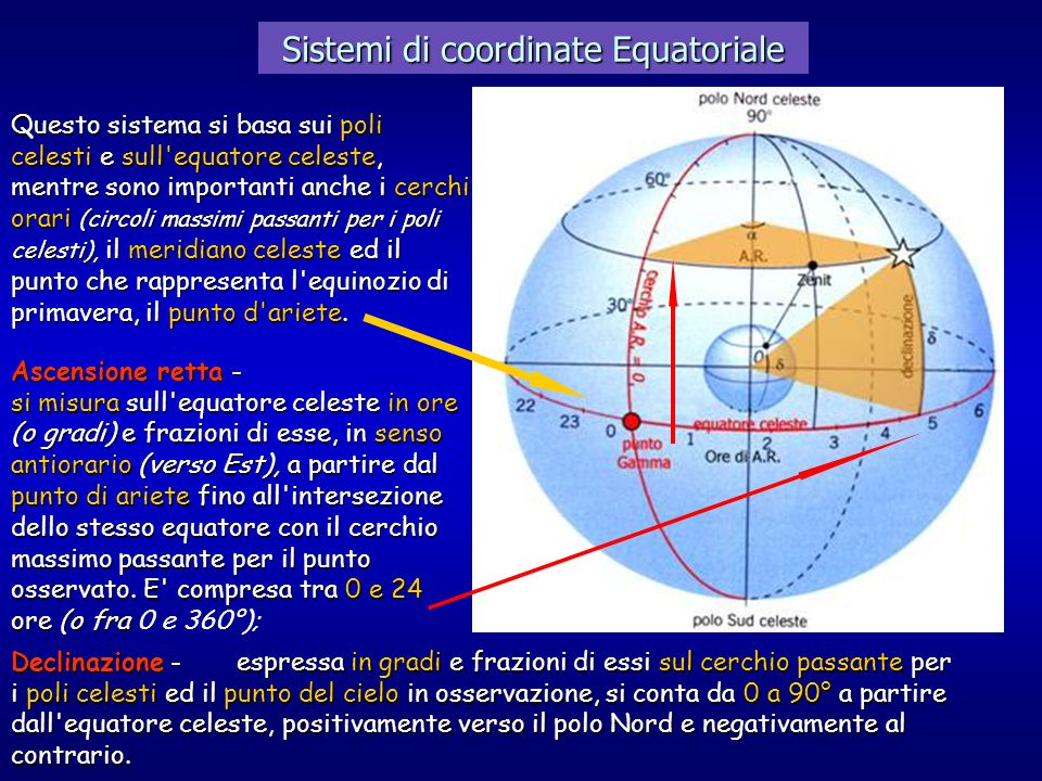 Sistemi di coordinate Equatoriale