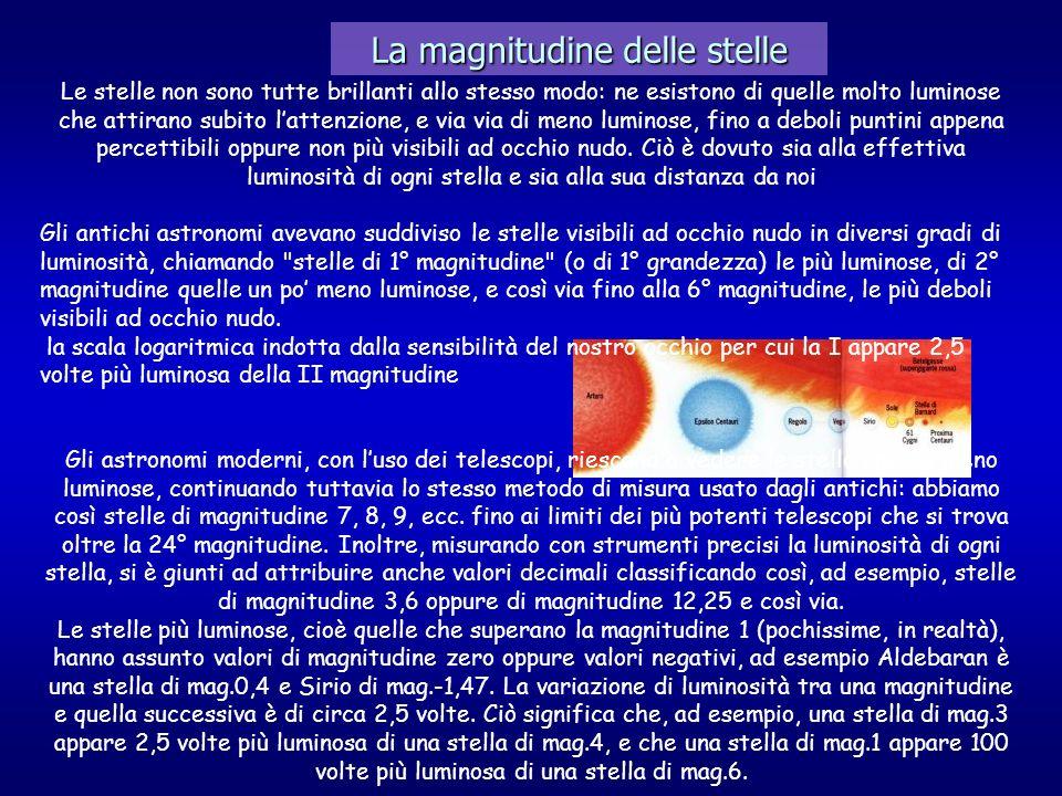 La magnitudine delle stelle