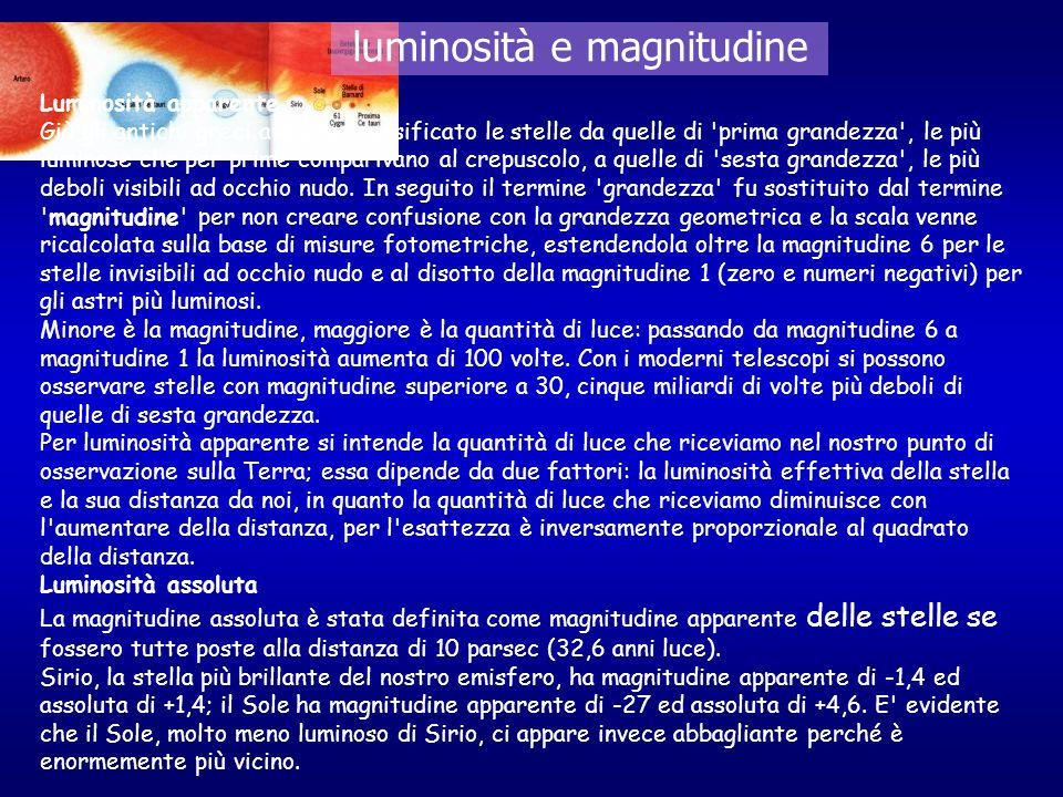 luminosità e magnitudine