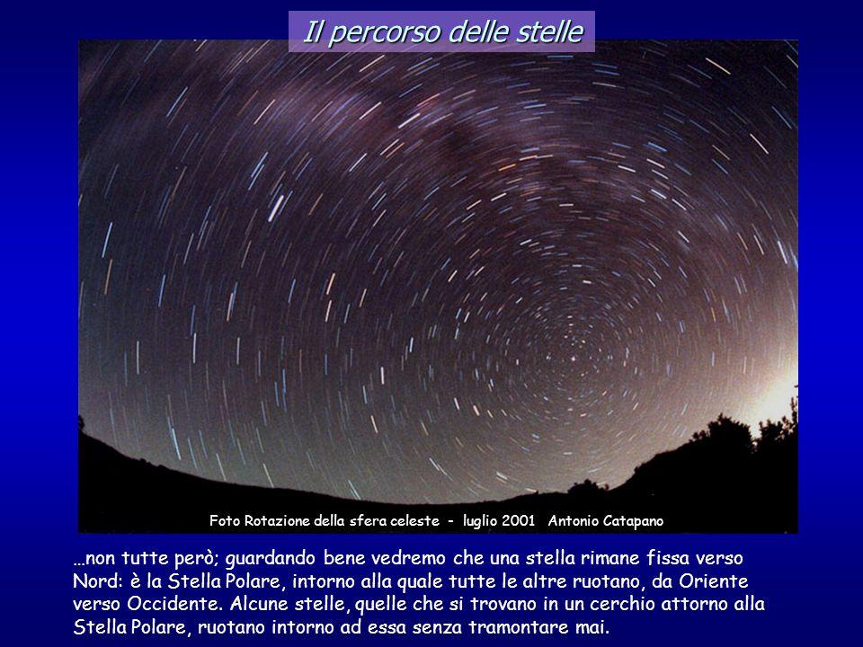 Il percorso delle stelle