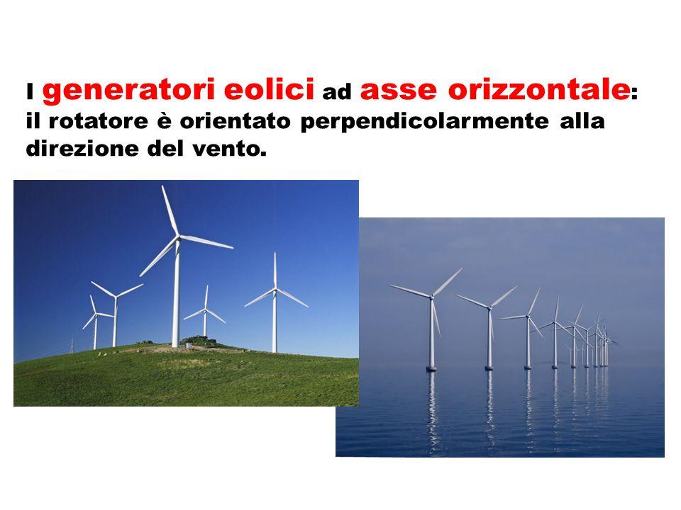 I generatori eolici ad asse orizzontale: il rotatore è orientato perpendicolarmente alla direzione del vento.