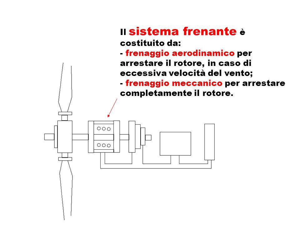 Il sistema frenante è costituito da: