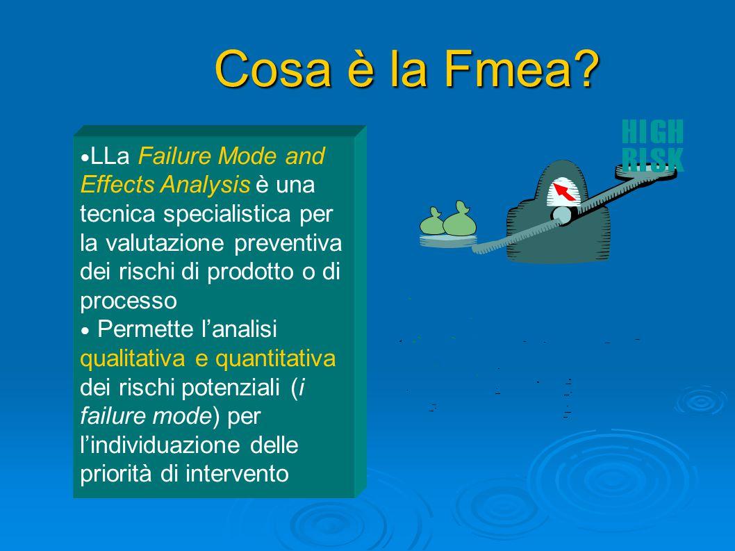 Cosa è la Fmea LLa Failure Mode and Effects Analysis è una tecnica specialistica per la valutazione preventiva dei rischi di prodotto o di processo.