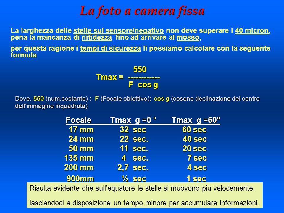 La foto a camera fissa 550 Tmax = ------------ F cos g