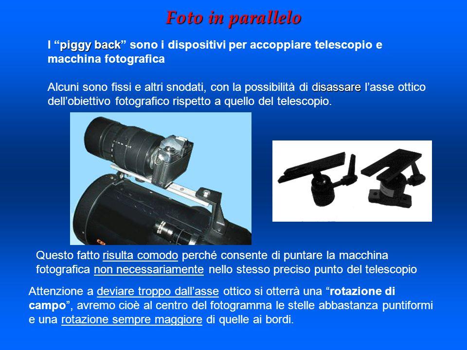 Foto in paralleloI piggy back sono i dispositivi per accoppiare telescopio e macchina fotografica.