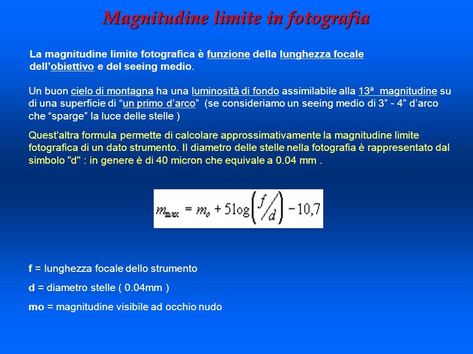 Magnitudine limite in fotografia