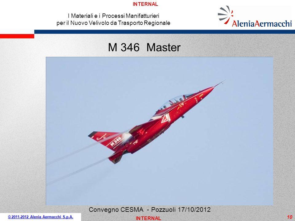 M 346 Master Convegno CESMA - Pozzuoli 17/10/2012