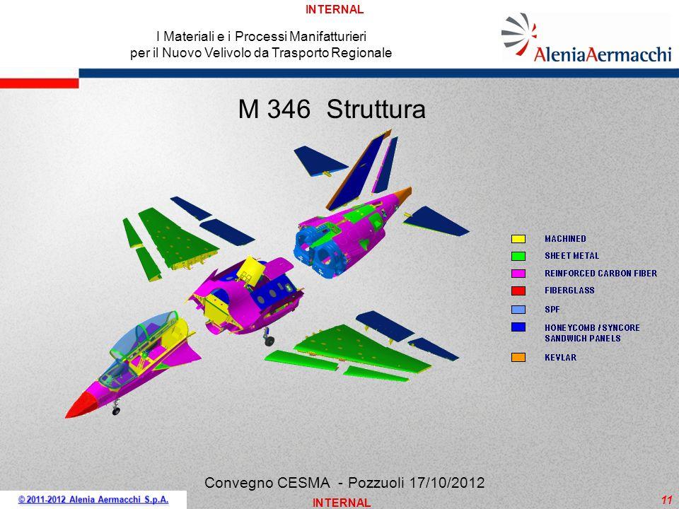 M 346 Struttura Convegno CESMA - Pozzuoli 17/10/2012