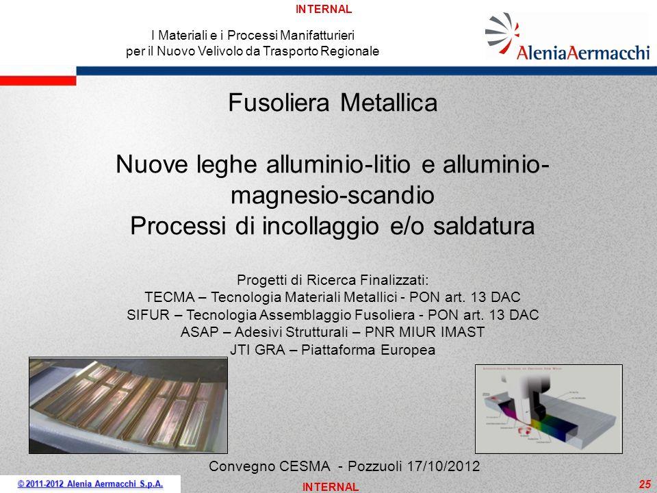 Nuove leghe alluminio-litio e alluminio-magnesio-scandio