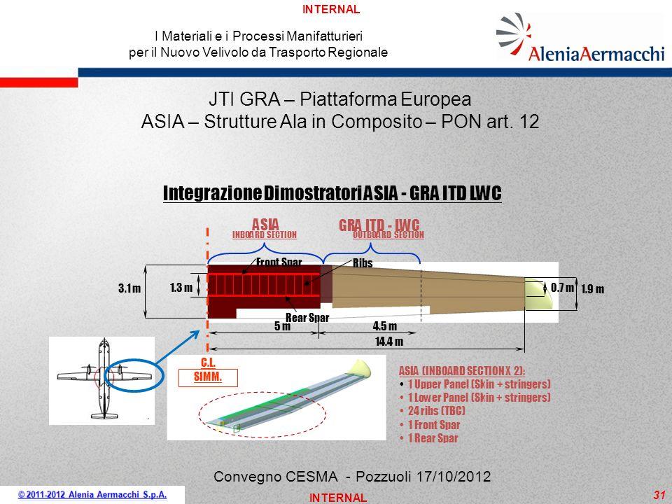 JTI GRA – Piattaforma Europea
