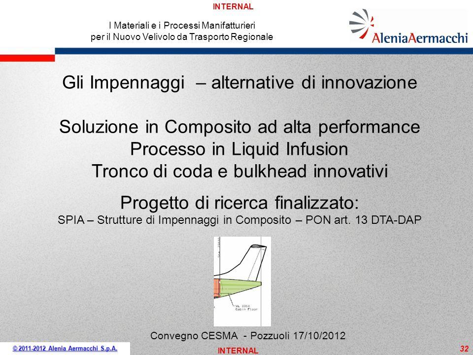 Gli Impennaggi – alternative di innovazione