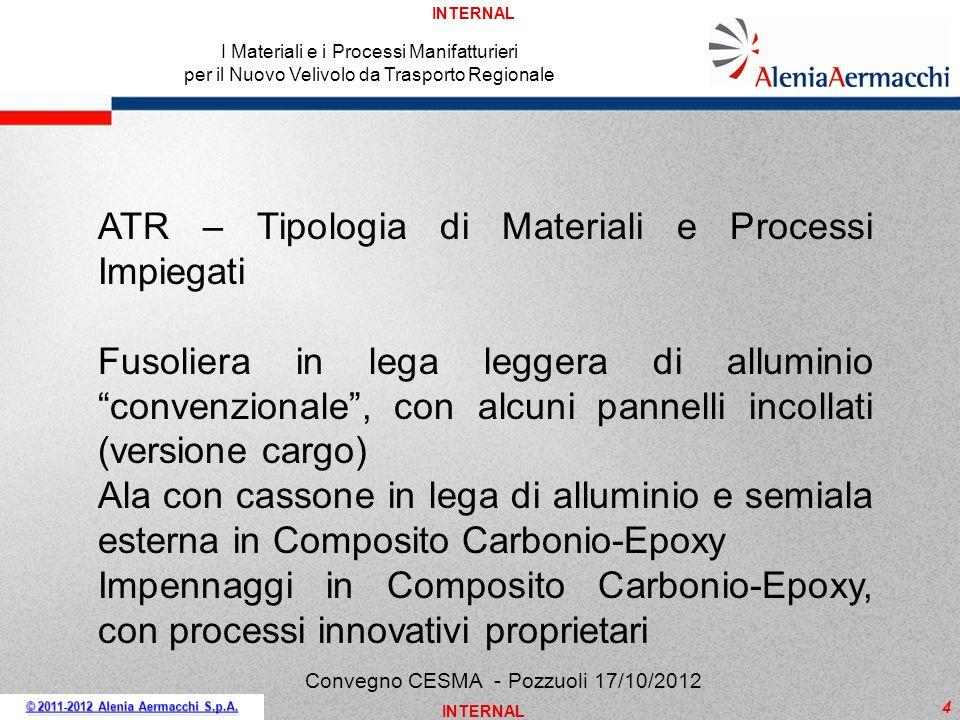 ATR – Tipologia di Materiali e Processi Impiegati