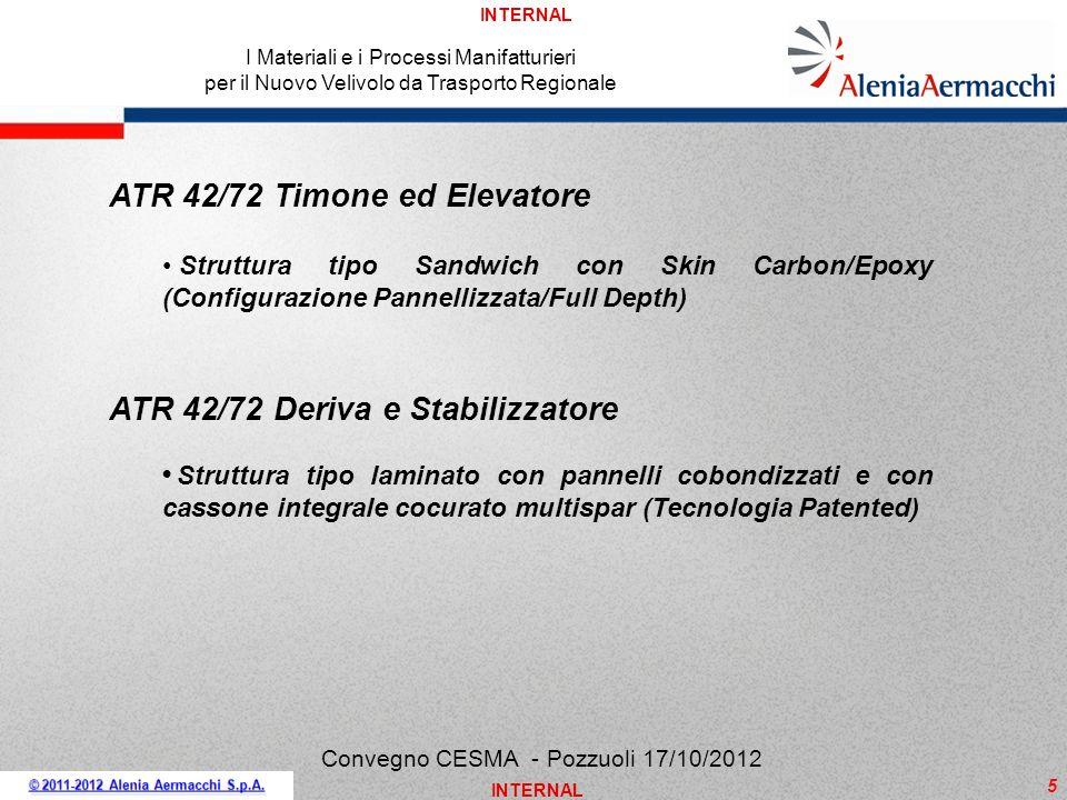 ATR 42/72 Timone ed Elevatore